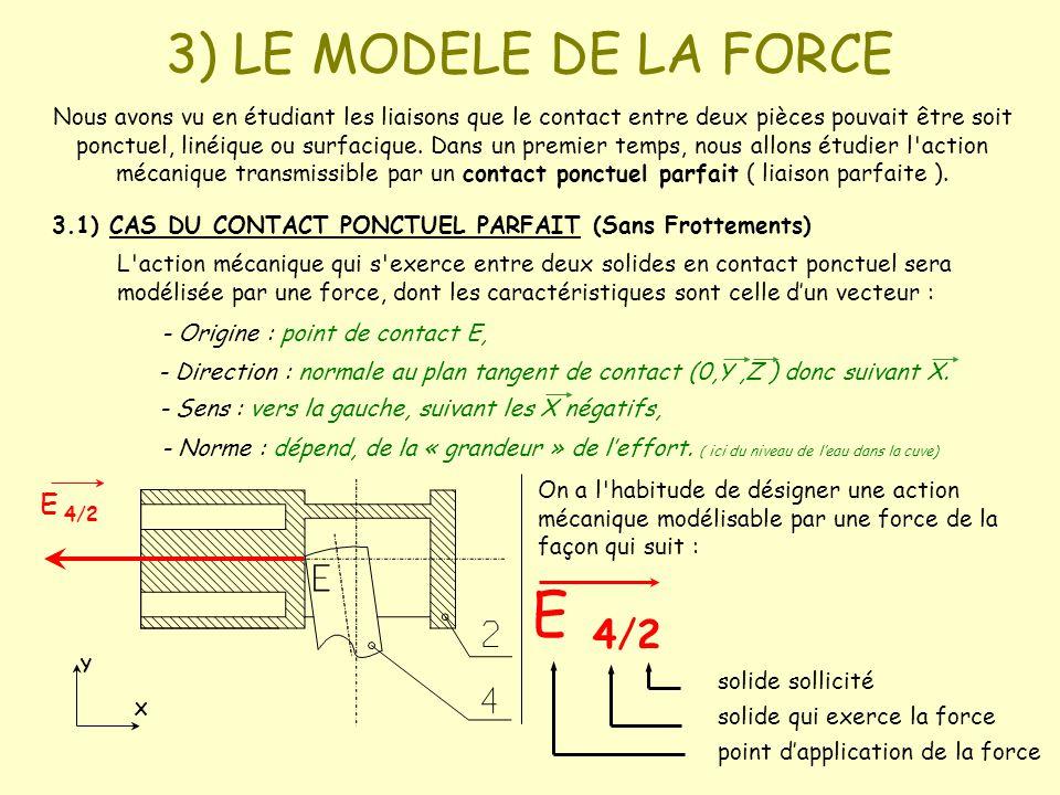 3) LE MODELE DE LA FORCE Nous avons vu en étudiant les liaisons que le contact entre deux pièces pouvait être soit ponctuel, linéique ou surfacique. D