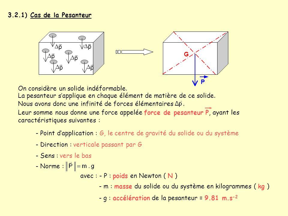 3.2.1) Cas de la Pesanteur On considère un solide indéformable. G p   p   p   p   p   p   P La pesanteur s'applique en chaque élément de m
