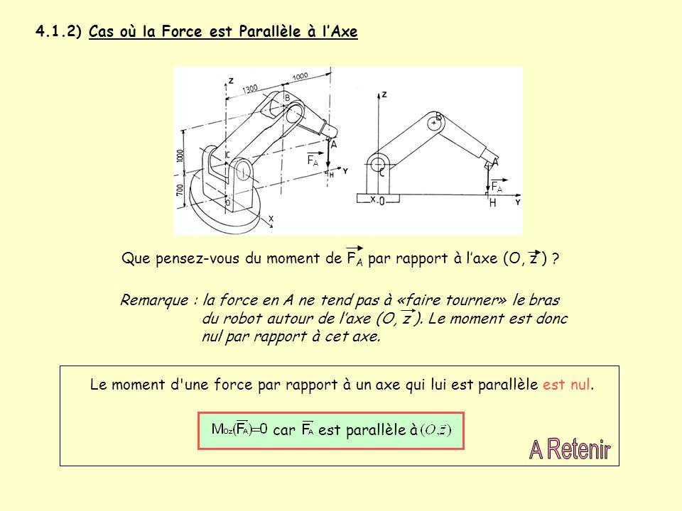 4.1.2) Cas où la Force est Parallèle à l'Axe Le moment d'une force par rapport à un axe qui lui est parallèle est nul. car est parallèle à Remarque :