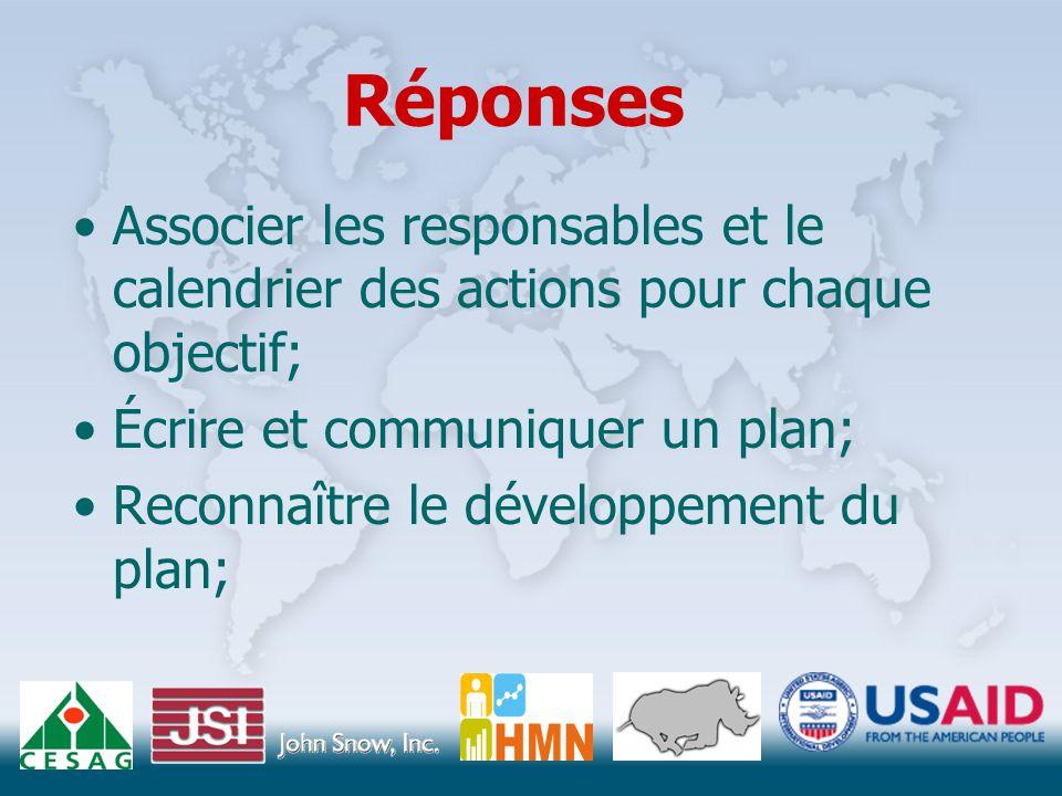 Réponses Associer les responsables et le calendrier des actions pour chaque objectif; Écrire et communiquer un plan; Reconnaître le développement du plan;