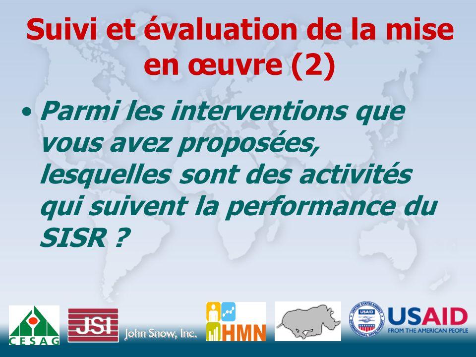 Suivi et évaluation de la mise en œuvre (2) Parmi les interventions que vous avez proposées, lesquelles sont des activités qui suivent la performance du SISR