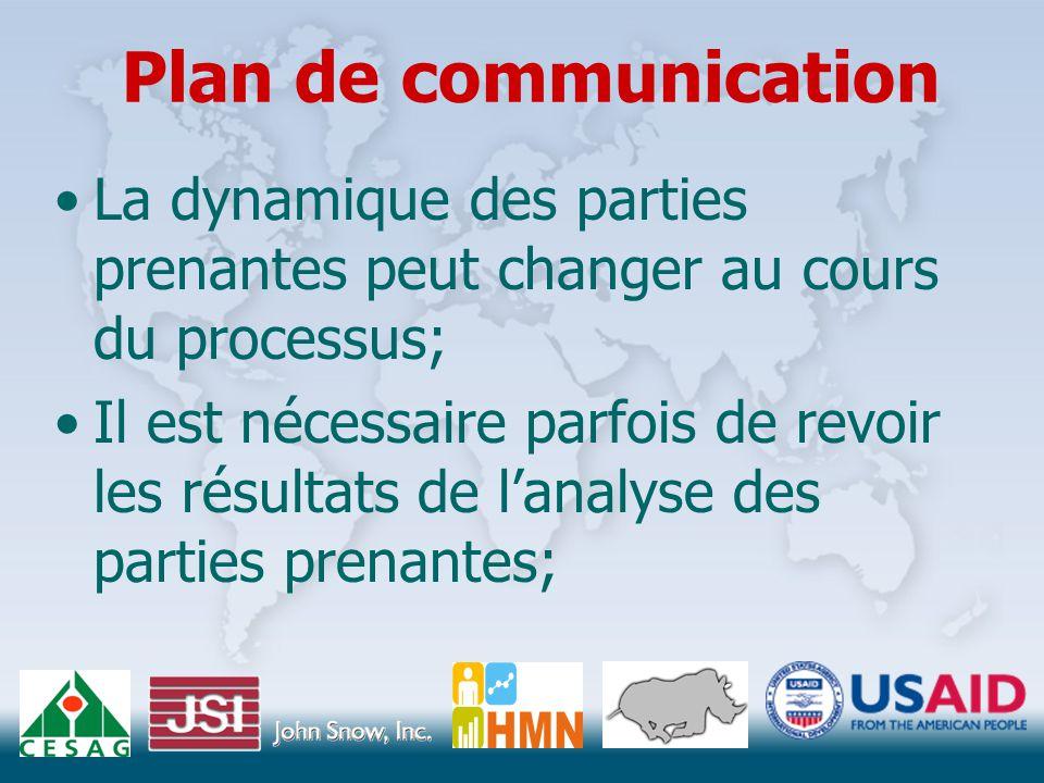 Plan de communication La dynamique des parties prenantes peut changer au cours du processus; Il est nécessaire parfois de revoir les résultats de l'analyse des parties prenantes;