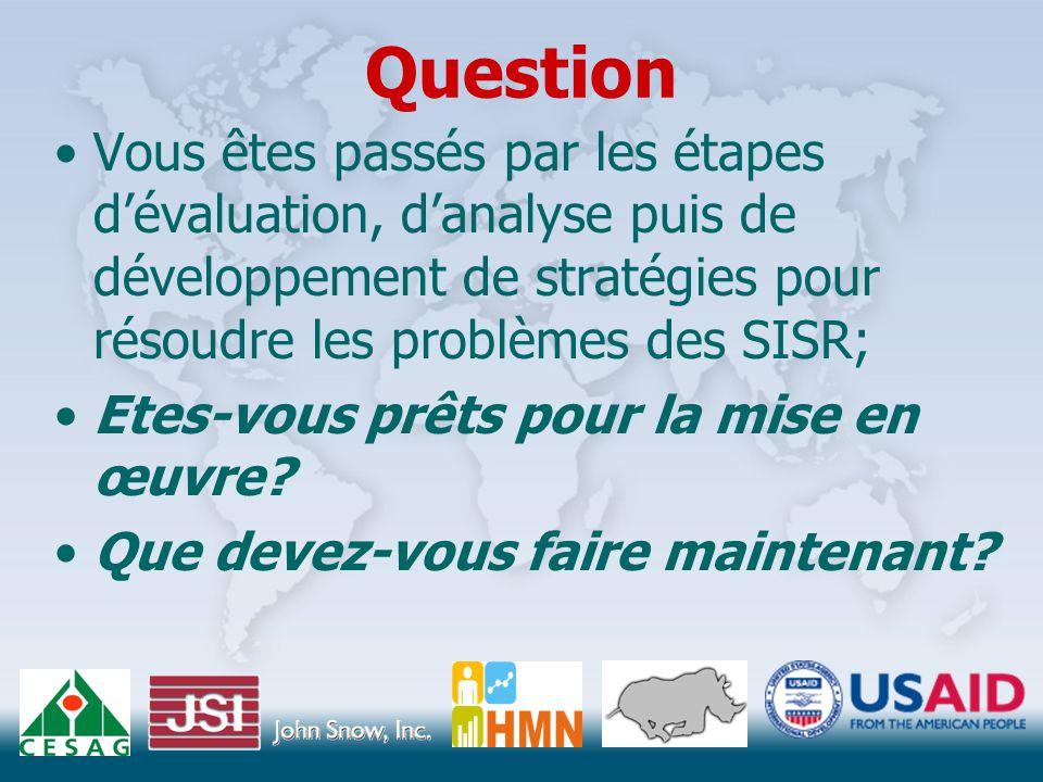 Question Vous êtes passés par les étapes d'évaluation, d'analyse puis de développement de stratégies pour résoudre les problèmes des SISR; Etes-vous prêts pour la mise en œuvre.