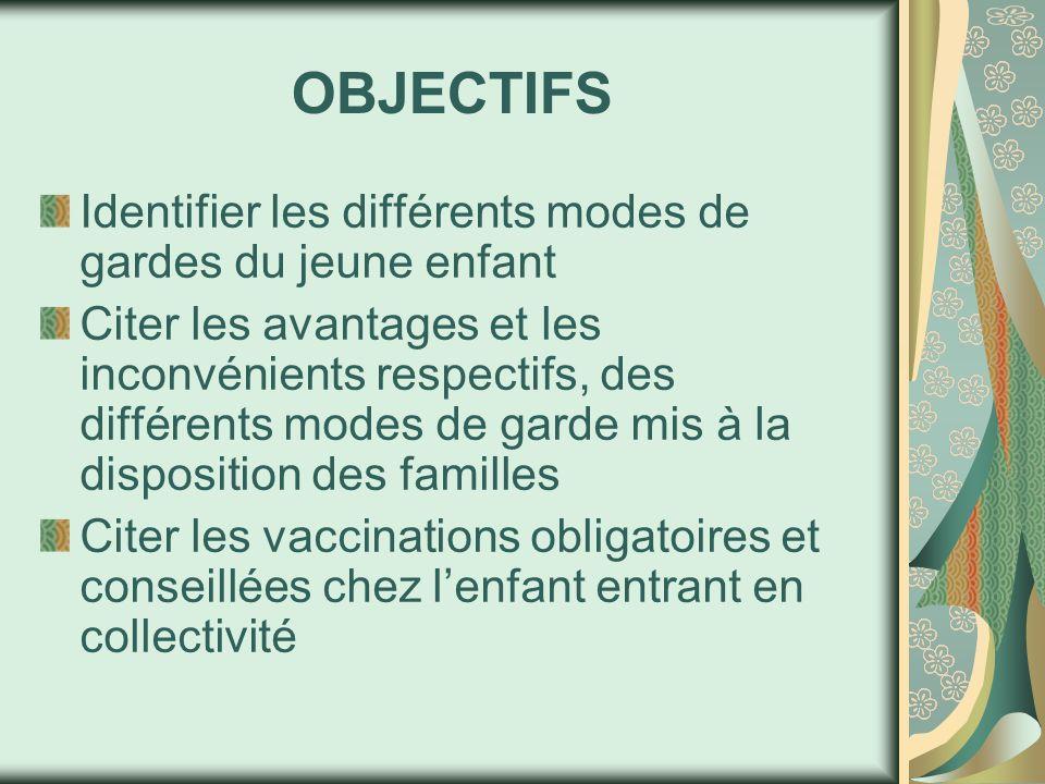 OBJECTIFS Identifier les différents modes de gardes du jeune enfant Citer les avantages et les inconvénients respectifs, des différents modes de garde mis à la disposition des familles Citer les vaccinations obligatoires et conseillées chez l'enfant entrant en collectivité