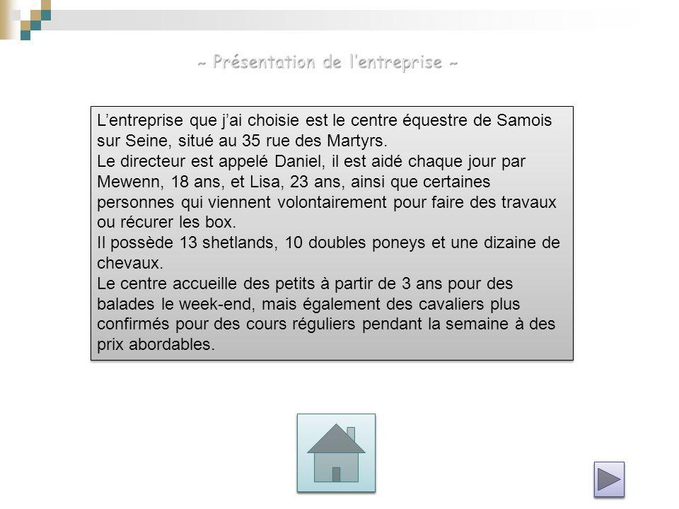 L'entreprise que j'ai choisie est le centre équestre de Samois sur Seine, situé au 35 rue des Martyrs. Le directeur est appelé Daniel, il est aidé cha