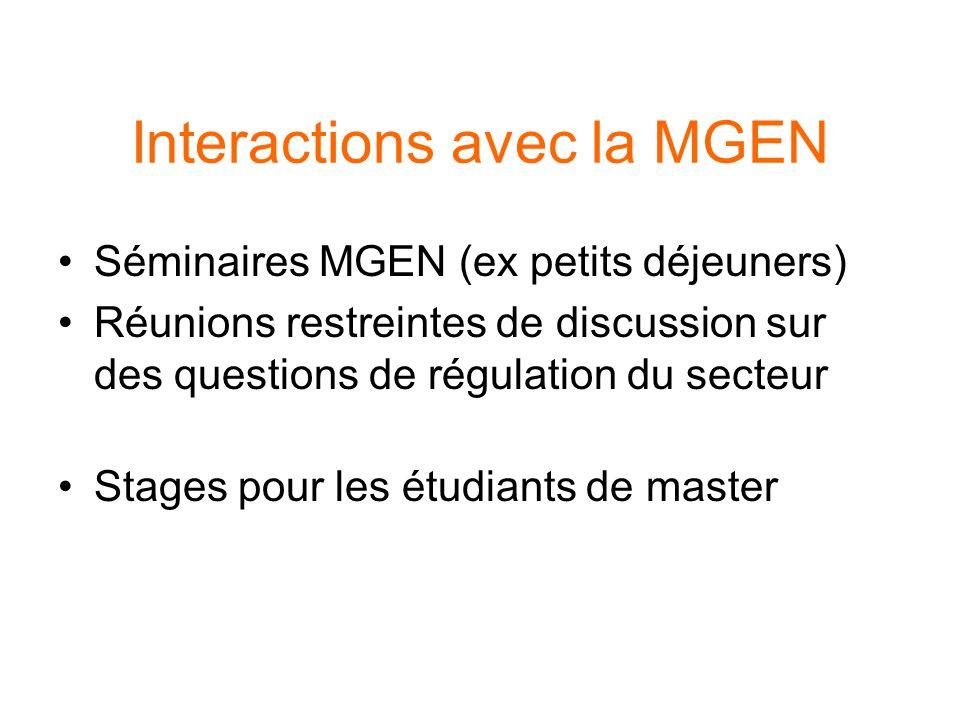 Interactions avec la MGEN Séminaires MGEN (ex petits déjeuners) Réunions restreintes de discussion sur des questions de régulation du secteur Stages pour les étudiants de master