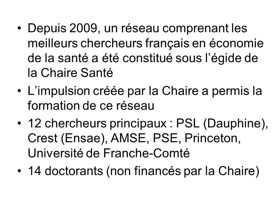 Depuis 2009, un réseau comprenant les meilleurs chercheurs français en économie de la santé a été constitué sous l'égide de la Chaire Santé L'impulsion créée par la Chaire a permis la formation de ce réseau 12 chercheurs principaux : PSL (Dauphine), Crest (Ensae), AMSE, PSE, Princeton, Université de Franche-Comté 14 doctorants (non financés par la Chaire)