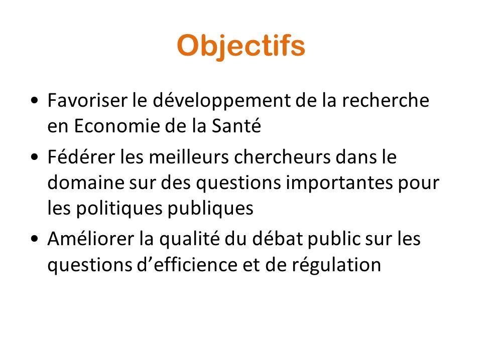 Objectifs Favoriser le développement de la recherche en Economie de la Santé Fédérer les meilleurs chercheurs dans le domaine sur des questions importantes pour les politiques publiques Améliorer la qualité du débat public sur les questions d'efficience et de régulation