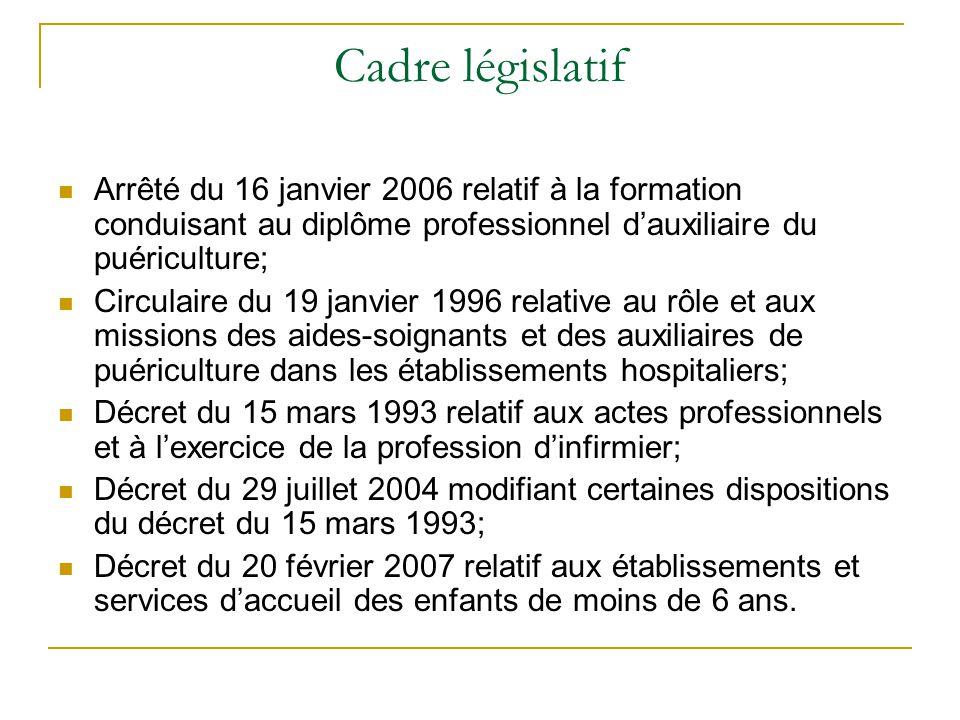 Cadre législatif Arrêté du 16 janvier 2006 relatif à la formation conduisant au diplôme professionnel d'auxiliaire du puériculture; Circulaire du 19 j