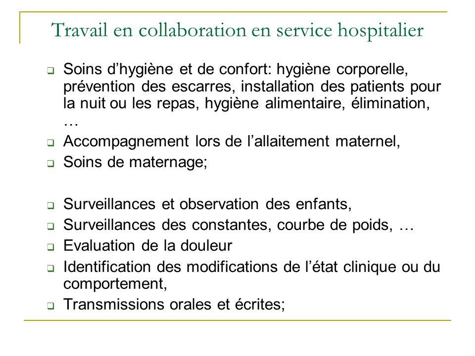Travail en collaboration en service hospitalier  Soins d'hygiène et de confort: hygiène corporelle, prévention des escarres, installation des patient