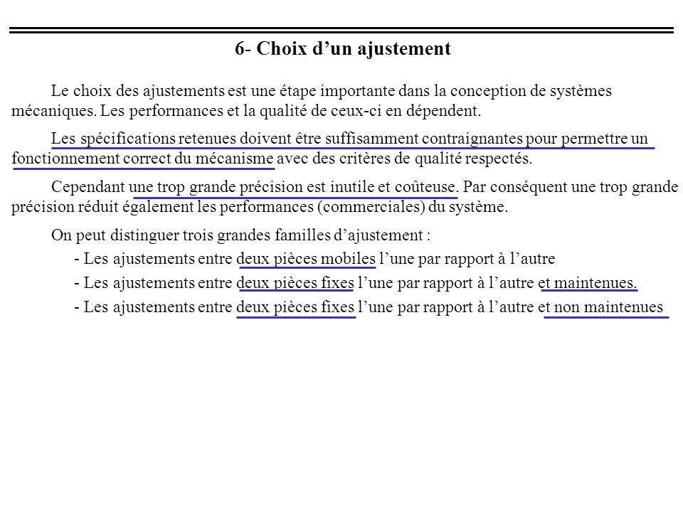 6- Choix d'un ajustement Le choix des ajustements est une étape importante dans la conception de systèmes mécaniques.