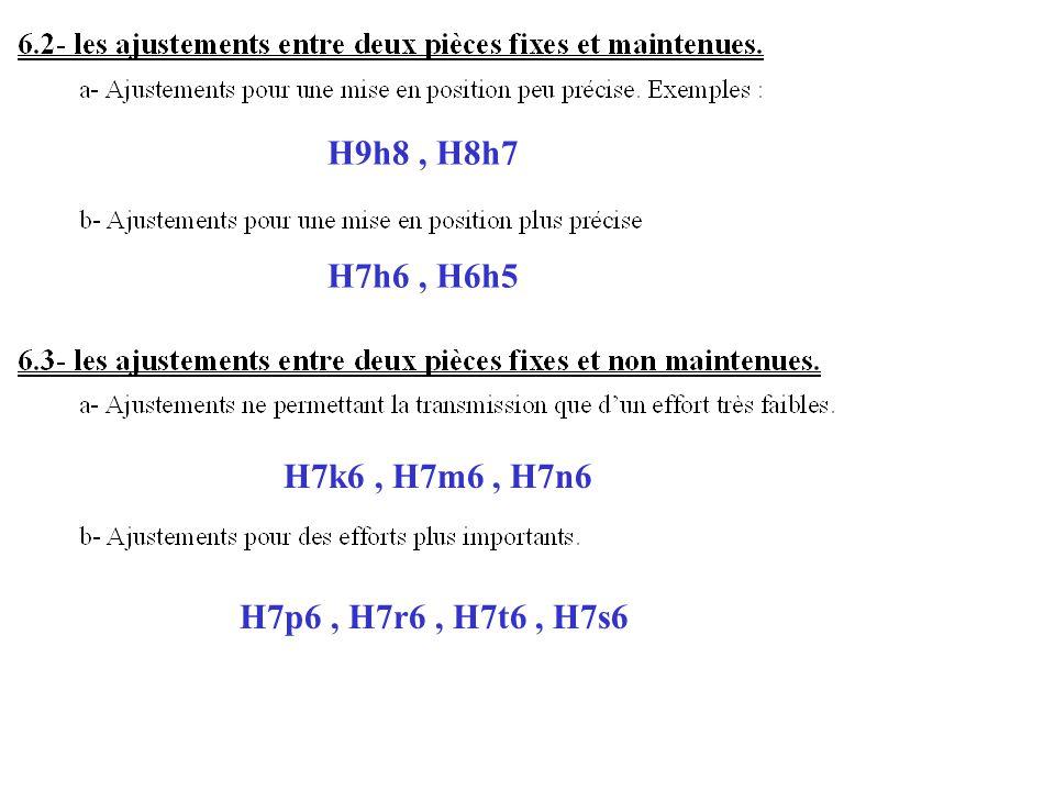 H9h8, H8h7 H7h6, H6h5 H7k6, H7m6, H7n6 H7p6, H7r6, H7t6, H7s6