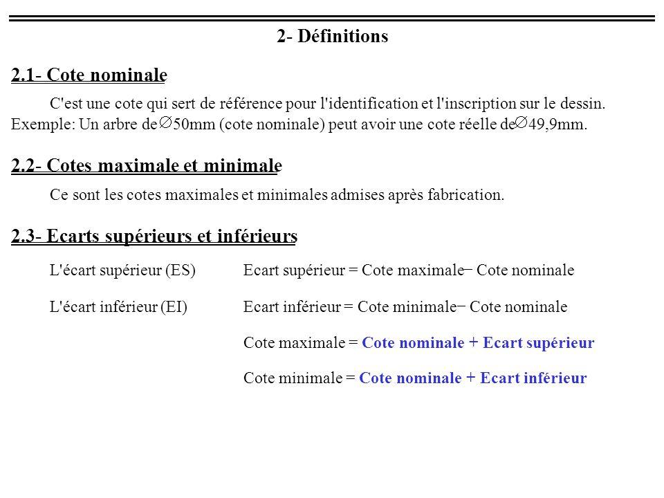 3- Cotation tolérancée par indication des écarts 3.1- Cas général 82 +0,15 -0,25 Cote nominale Ecart supérieur Ecart inférieur Cote maximale = Cote minimale = 3.2- Cas particulier: Cotation tolérancée au maximum de matière.