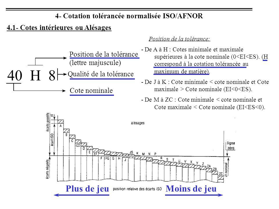 4- Cotation tolérancée normalisée ISO/AFNOR 4.1- Cotes intérieures ou Alésages 40 H 8 Cote nominale Qualité de la tolérance Position de la tolérance (lettre majuscule) Position de la tolérance: - De A à H : Cotes minimale et maximale supérieures à la cote nominale (0<EI<ES).
