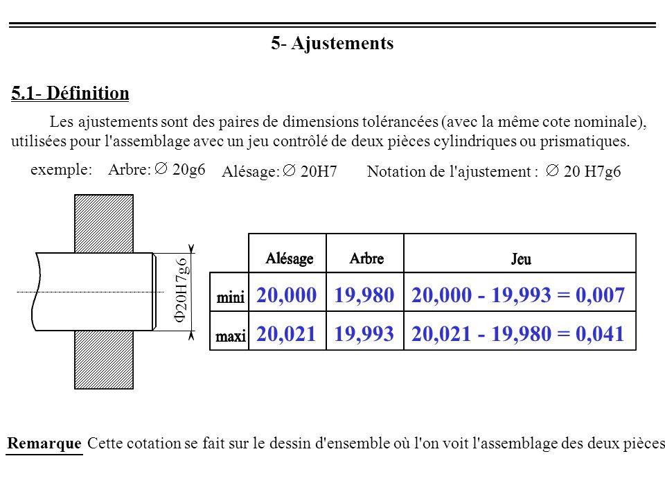 5- Ajustements 5.1- Définition Les ajustements sont des paires de dimensions tolérancées (avec la même cote nominale), utilisées pour l assemblage avec un jeu contrôlé de deux pièces cylindriques ou prismatiques.