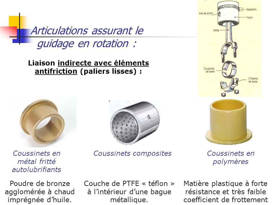 Articulations assurant le guidage en rotation : Liaison indirecte avec éléments antifriction (paliers lisses) : Coussinets composites Couche de PTFE «