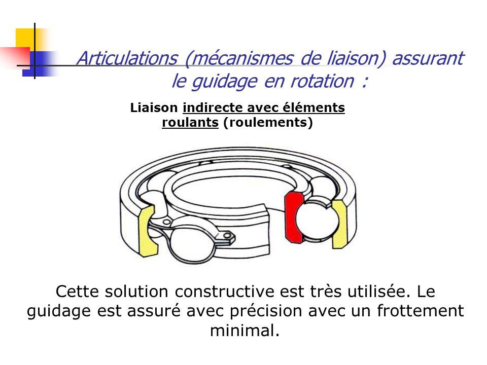 Articulations (mécanismes de liaison) assurant le guidage en rotation : Liaison indirecte avec éléments roulants (roulements) Cette solution construct