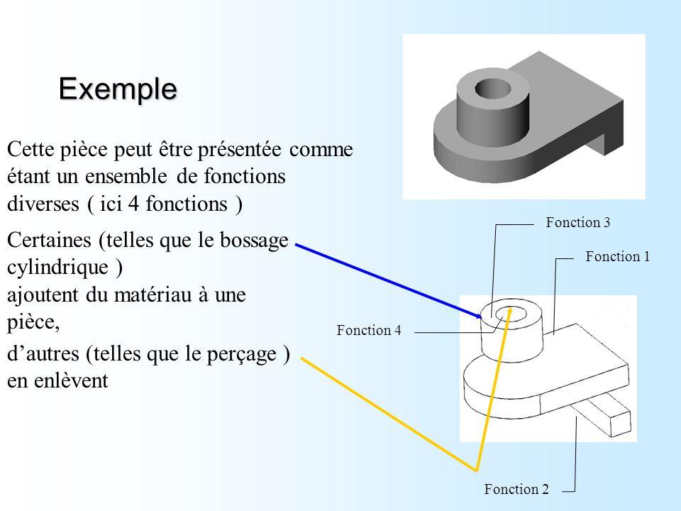 Exemple Cette pièce peut être présentée comme étant un ensemble de fonctions diverses ( ici 4 fonctions ) Certaines (telles que le bossage cylindrique