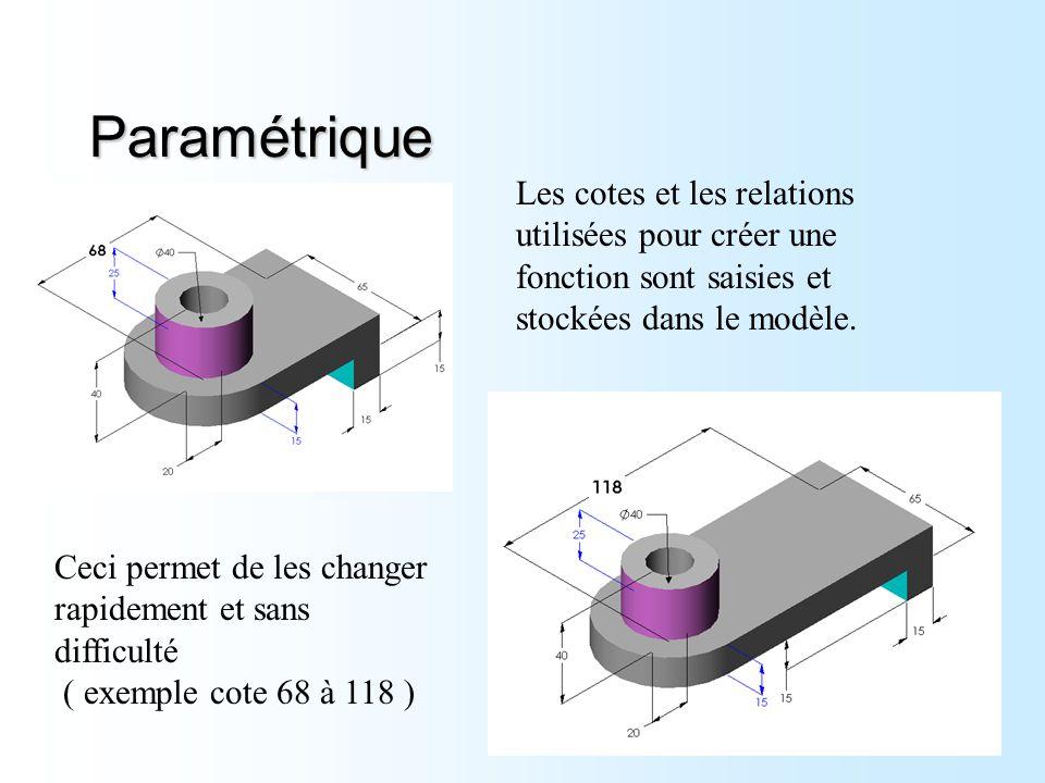 Paramétrique Les cotes et les relations utilisées pour créer une fonction sont saisies et stockées dans le modèle. Ceci permet de les changer rapideme