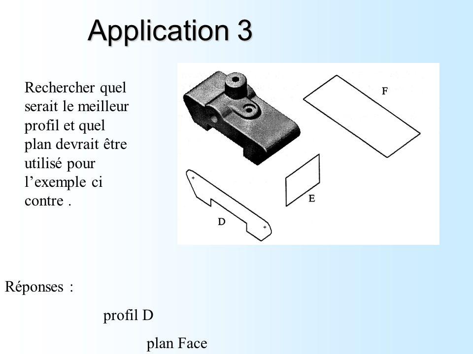 Rechercher quel serait le meilleur profil et quel plan devrait être utilisé pour l'exemple ci contre. Application 3 Réponses : profil D plan Face