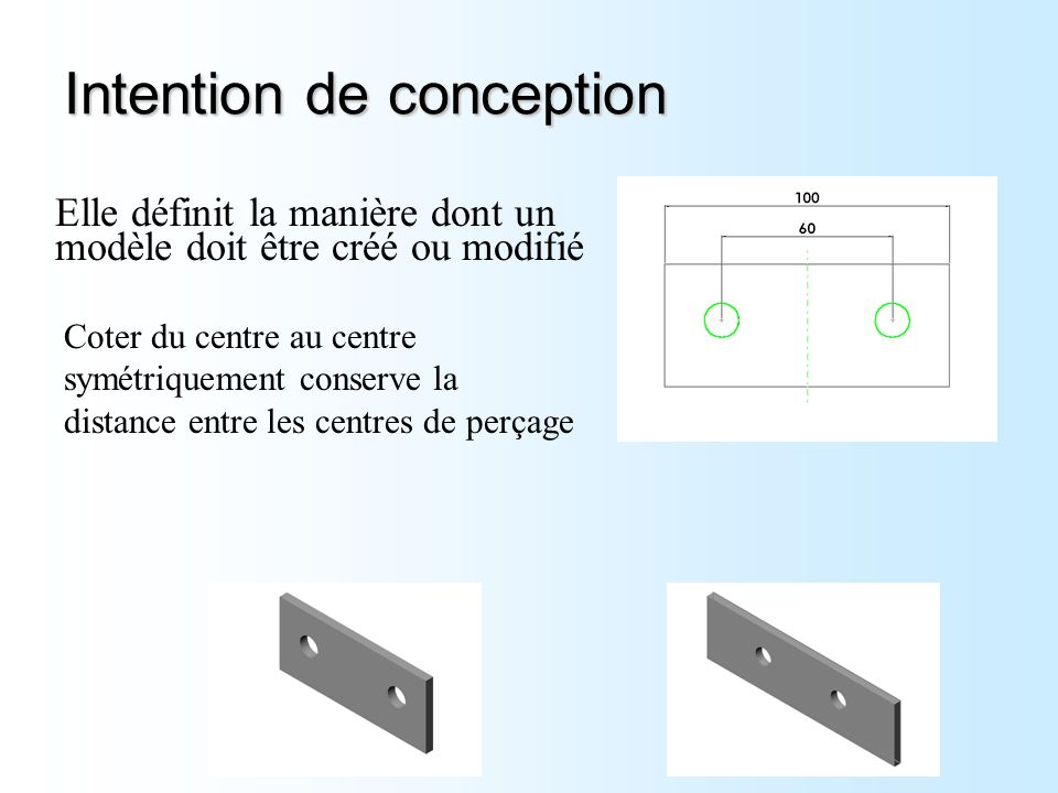 Intention de conception Elle définit la manière dont un modèle doit être créé ou modifié Coter du centre au centre symétriquement conserve la distance