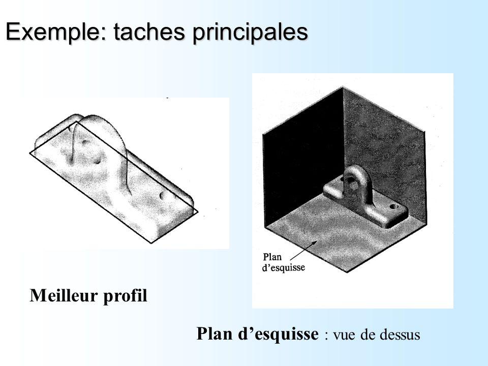 Meilleur profil Plan d'esquisse : vue de dessus Exemple: taches principales