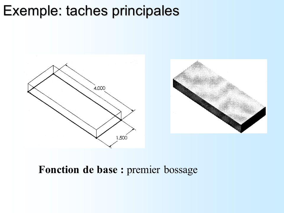 Fonction de base : premier bossage Exemple: taches principales