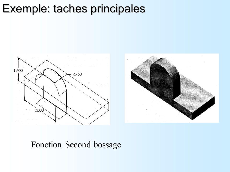 Fonction Second bossage Exemple: taches principales