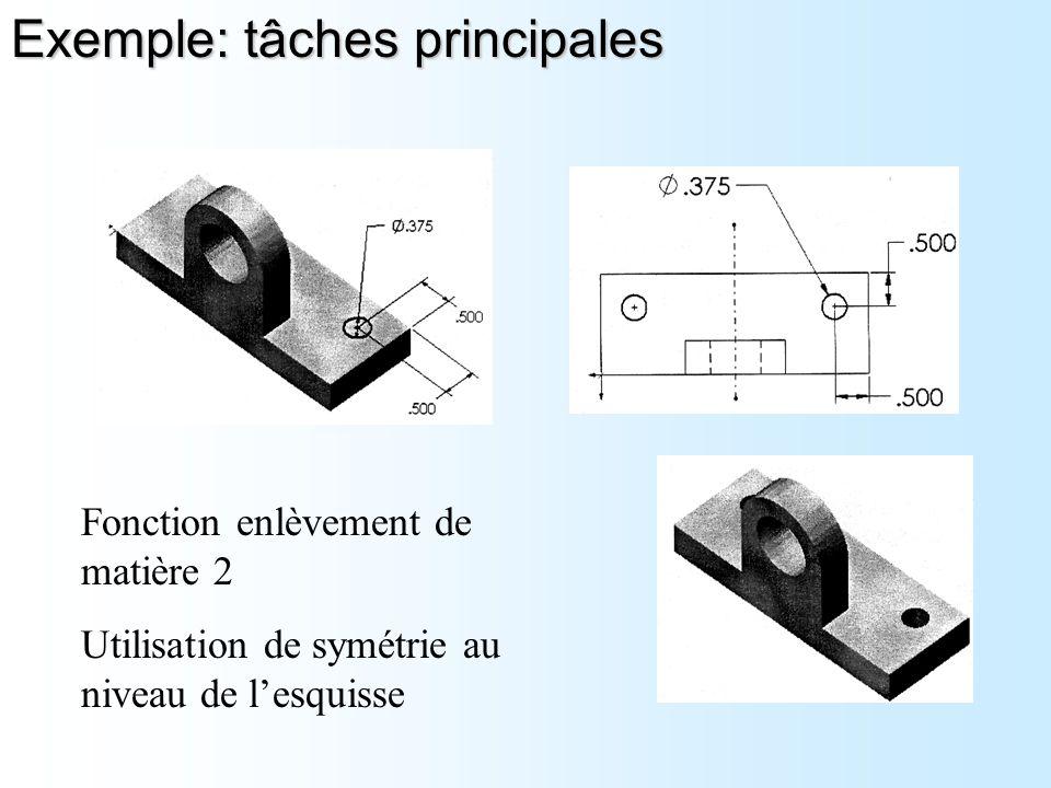 Fonction enlèvement de matière 2 Utilisation de symétrie au niveau de l'esquisse Exemple: tâches principales