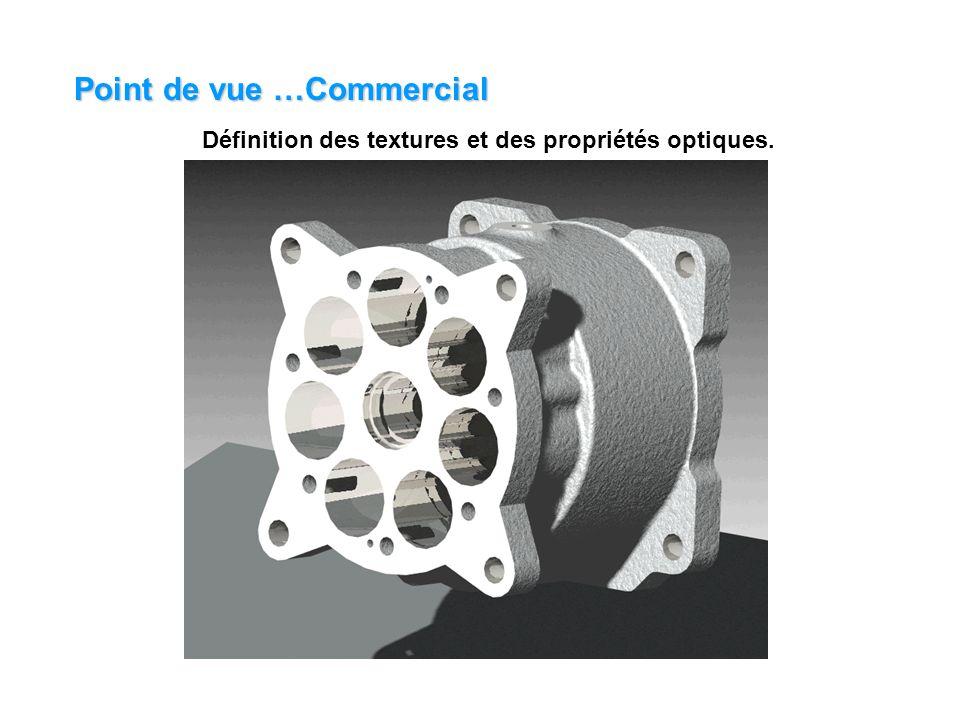 Point de vue …Commercial Définition des textures et des propriétés optiques.