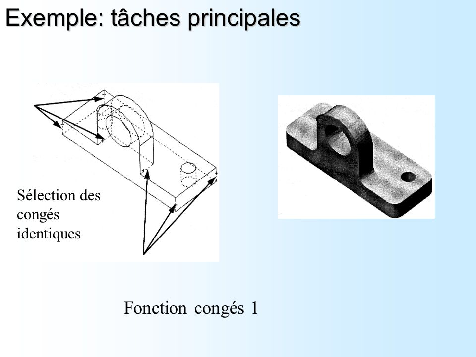 Fonction congés 1 Sélection des congés identiques Exemple: tâches principales