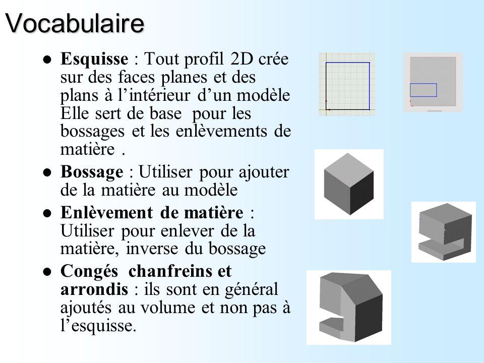 Vocabulaire Esquisse : Tout profil 2D crée sur des faces planes et des plans à l'intérieur d'un modèle Elle sert de base pour les bossages et les enlè