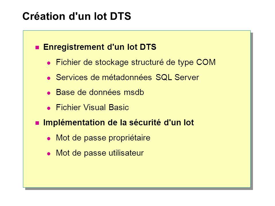 Création d un lot DTS Enregistrement d un lot DTS Fichier de stockage structuré de type COM Services de métadonnées SQL Server Base de données msdb Fichier Visual Basic Implémentation de la sécurité d un lot Mot de passe propriétaire Mot de passe utilisateur