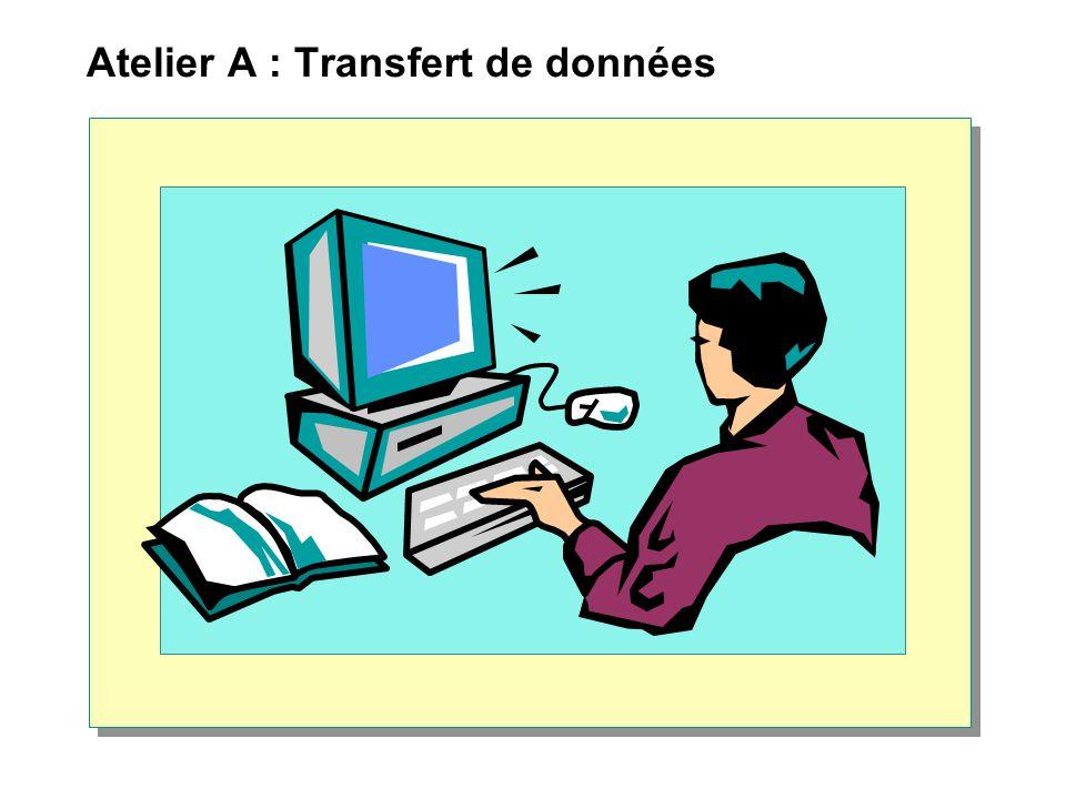 Atelier A : Transfert de données