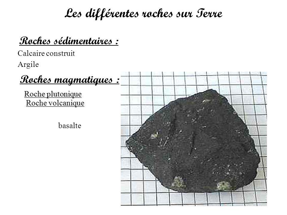 Les différentes roches sur Terre Roches sédimentaires : Calcaire construit Argile Roches magmatiques : Roche plutonique Roche volcanique Roches métamorphique : gneiss schiste