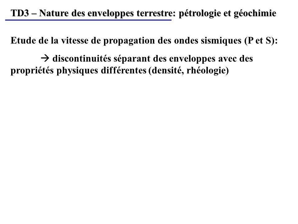 Composition minéralogique des roches ultrabasiques (roches avec moins de 10 % de mineraux clair) Proportion modale d'olivine, cpx et opx
