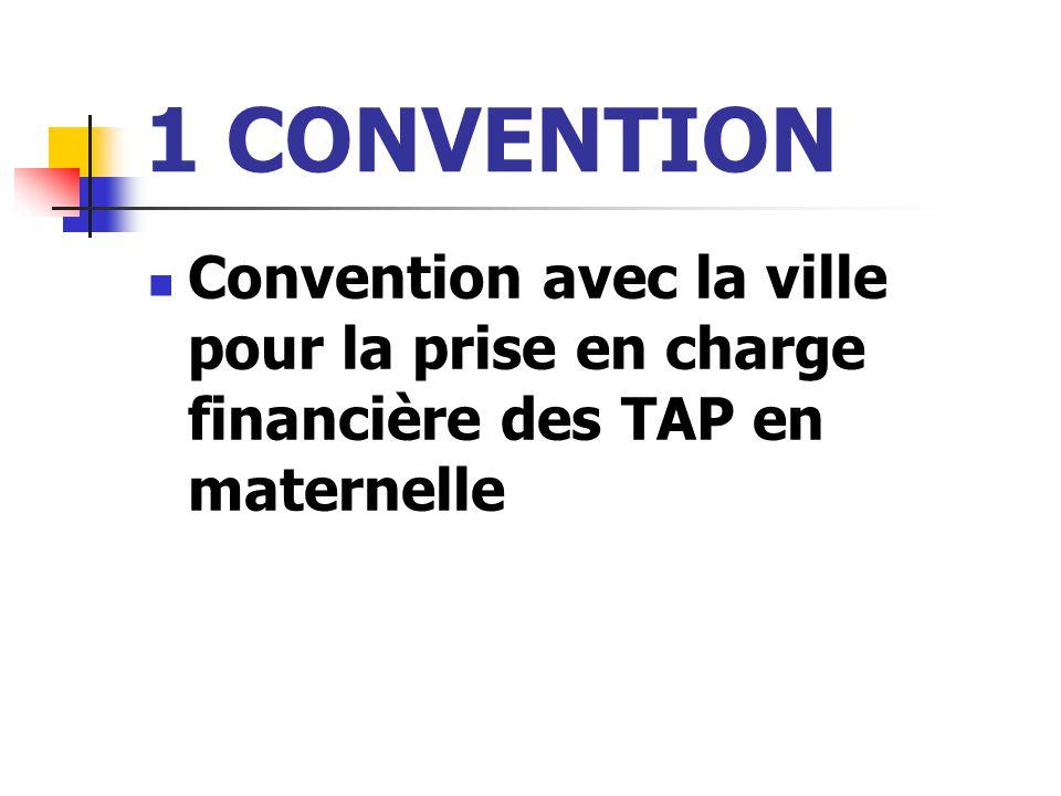 1 CONVENTION Convention avec la ville pour la prise en charge financière des TAP en maternelle