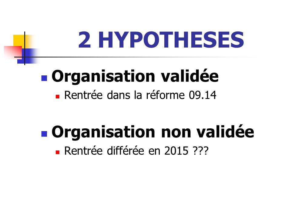2 HYPOTHESES Organisation validée Rentrée dans la réforme 09.14 Organisation non validée Rentrée différée en 2015