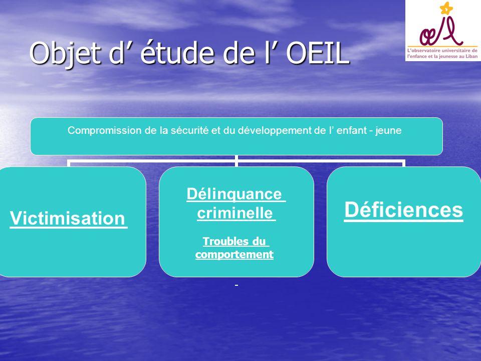 Objet d' étude de l' OEIL Compromission de la sécurité et du développement de l' enfant - jeune Victimisation Délinquance criminelle Troubles du comportement Déficiences