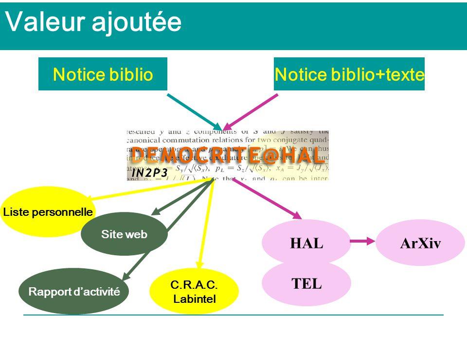 Valeur ajoutée TEL HALArXiv Notice biblioNotice biblio+texte C.R.A.C.
