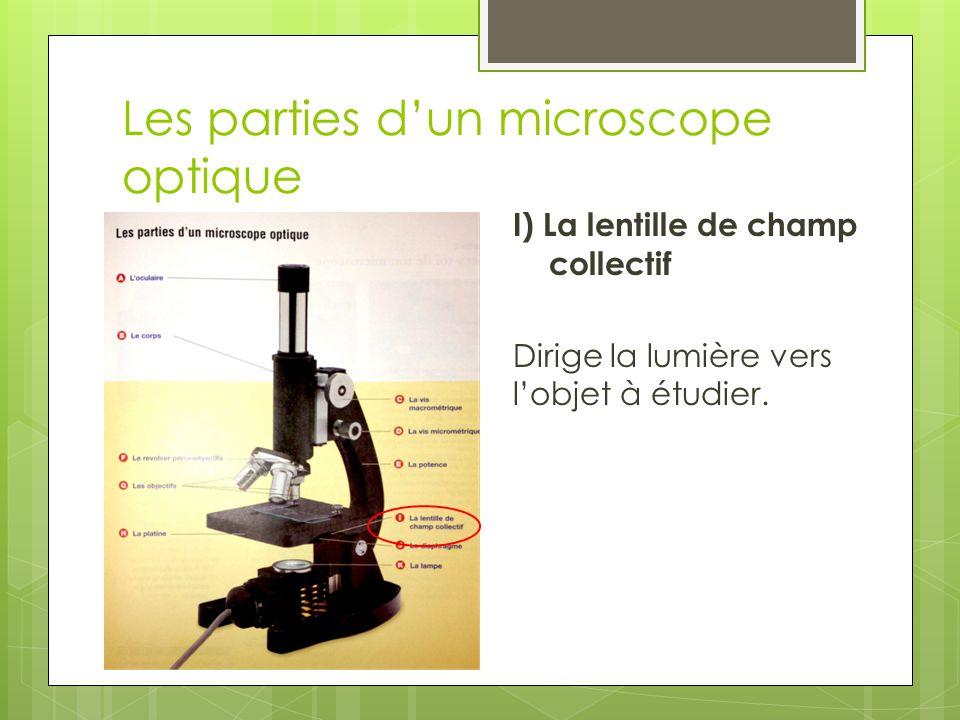 Les parties d'un microscope optique J) Le diaphragme Règle la quantité de lumière projetée sur l'objet à observer.