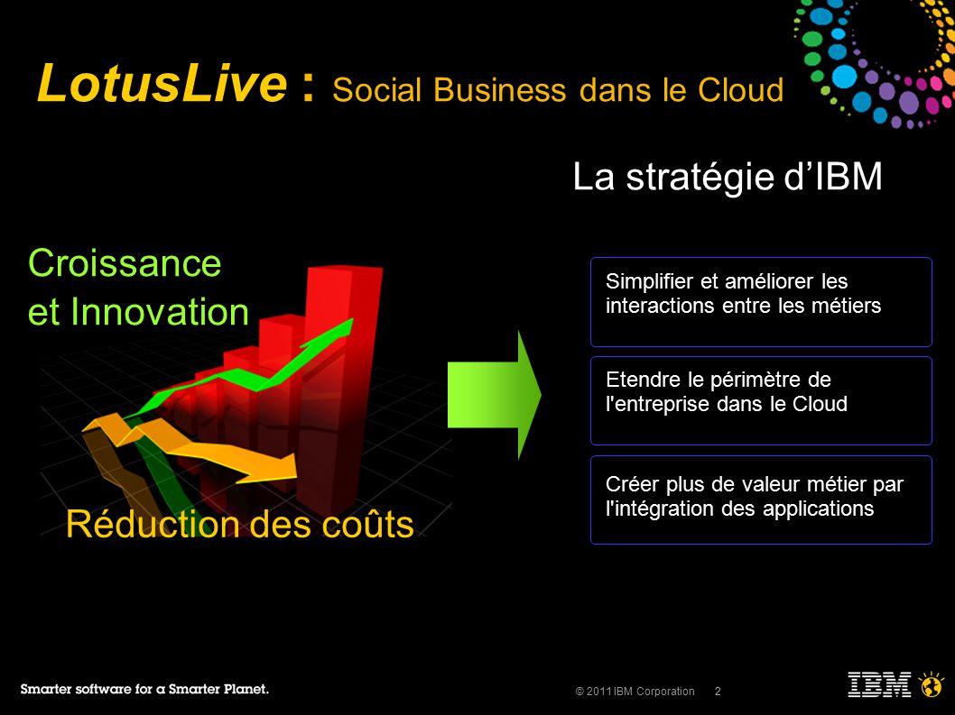 © 2011 IBM Corporation2 LotusLive : Social Business dans le Cloud La stratégie d'IBM Simplifier et améliorer les interactions entre les métiers Etendre le périmètre de l entreprise dans le Cloud Créer plus de valeur métier par l intégration des applications Croissance et Innovation Réduction des coûts