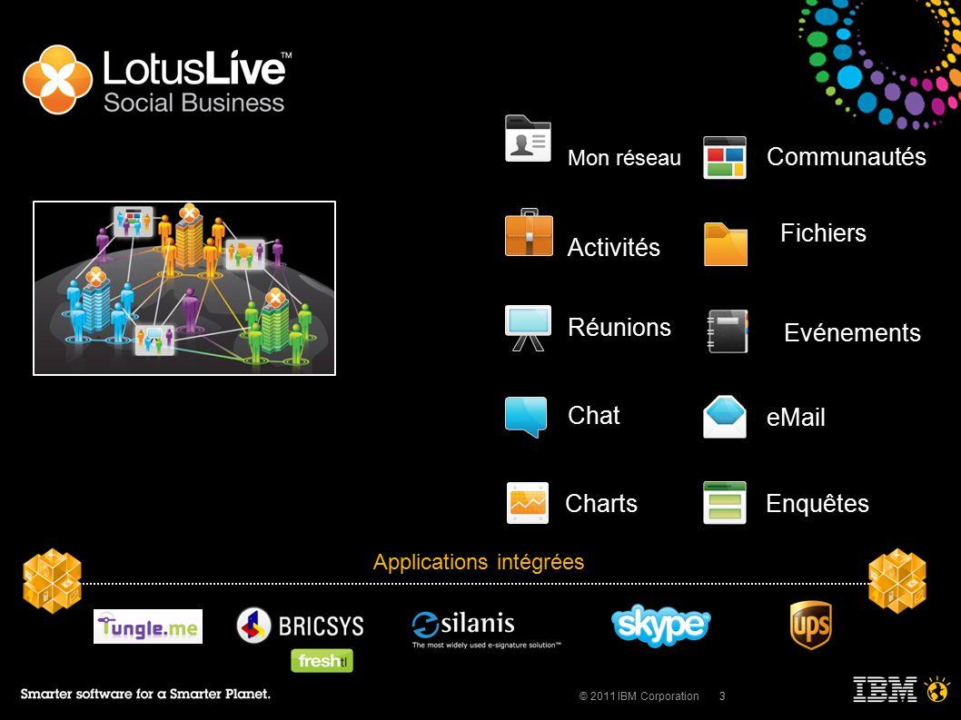 © 2011 IBM Corporation3 Fichiers Réunions Evénements Chat Enquêtes Charts eMail Communautés Activités Applications intégrées Mon réseau