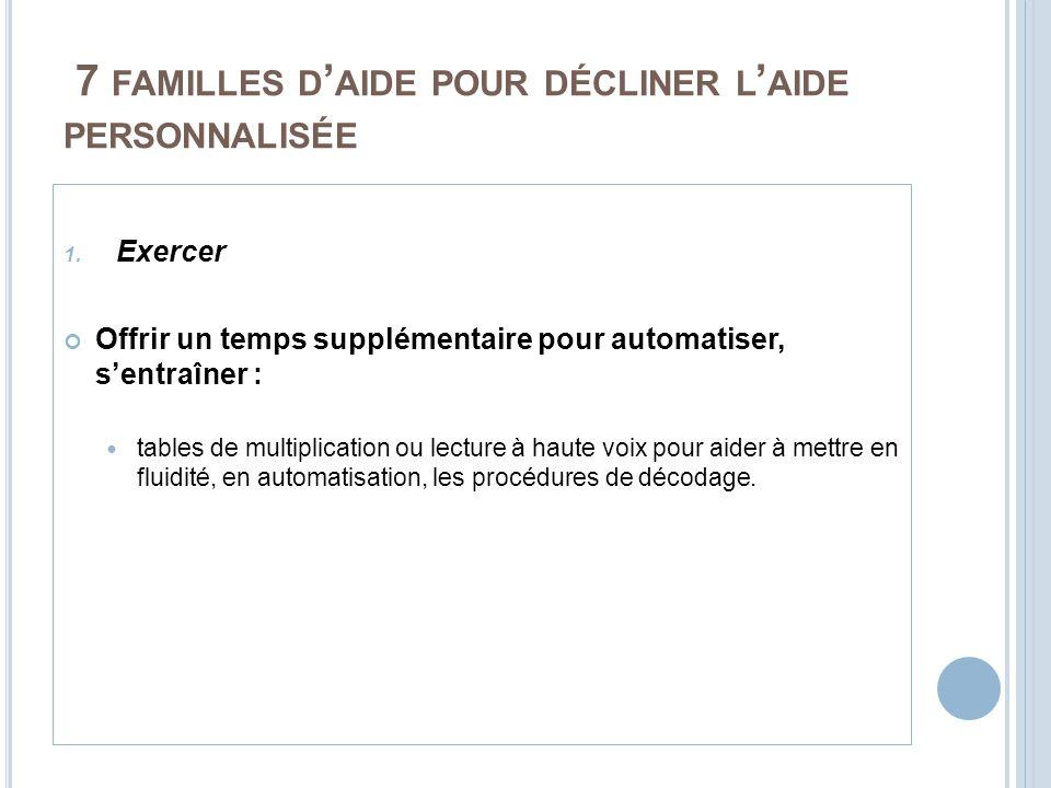 7 FAMILLES D ' AIDE POUR DÉCLINER L ' AIDE PERSONNALISÉE 1.