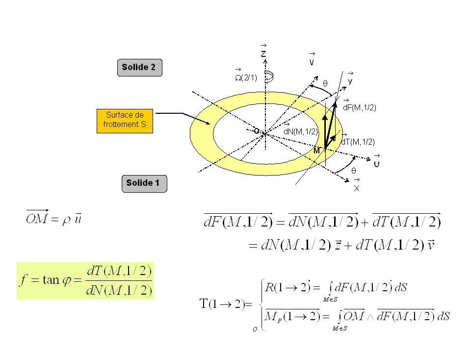 Pour une répartition uniforme de pression C est le couple de friction global f est le coefficient de frottement entre deux surfaces frottantes n est le nombre de surfaces frottantes A est l'effort axial presseur R et r sont les rayons extrêmes de la surface de frottement.