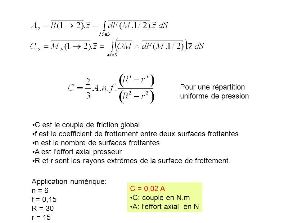 Application numérique: F = 2200.