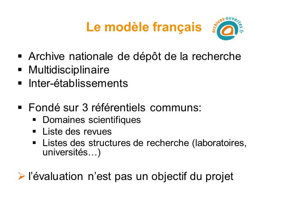 Le modèle français  Archive nationale de dépôt de la recherche  Multidisciplinaire  Inter-établissements  Fondé sur 3 référentiels communs:  Domaines scientifiques  Liste des revues  Listes des structures de recherche (laboratoires, universités…)  l'évaluation n'est pas un objectif du projet