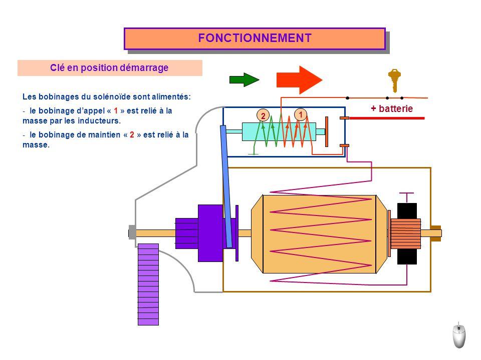 FONCTIONNEMENT Clé en position démarrage Les bobinages du solénoïde sont alimentés: - le bobinage d'appel « 1 » est relié à la masse par les inducteur