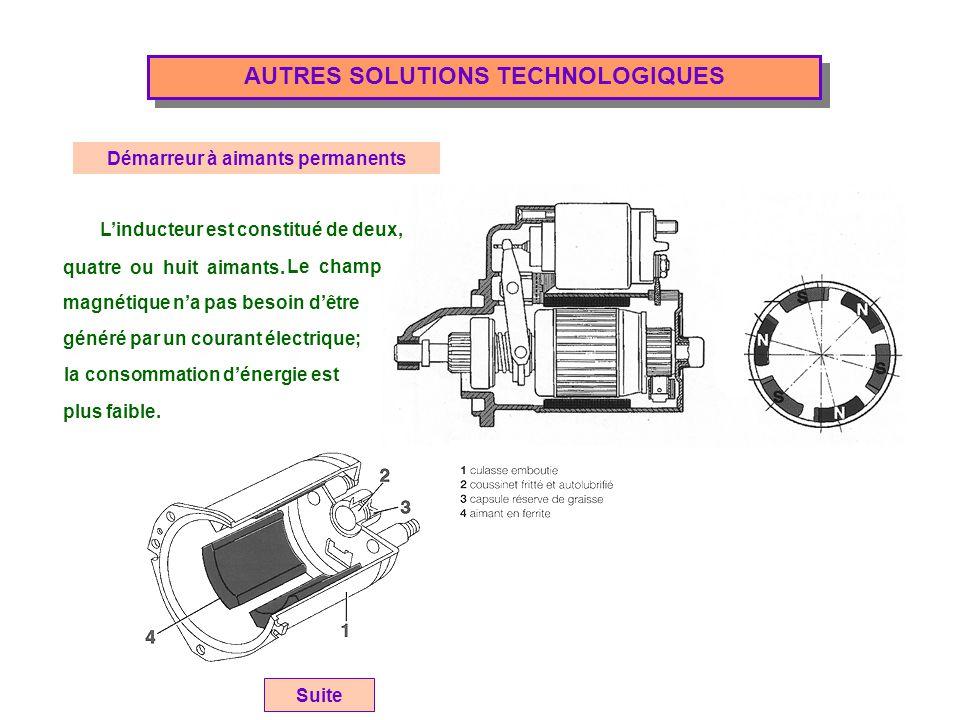 AUTRES SOLUTIONS TECHNOLOGIQUES Démarreur à aimants permanents Suite L'inducteur est constitué de deux, quatre ou huit aimants. magnétique n'a pas bes