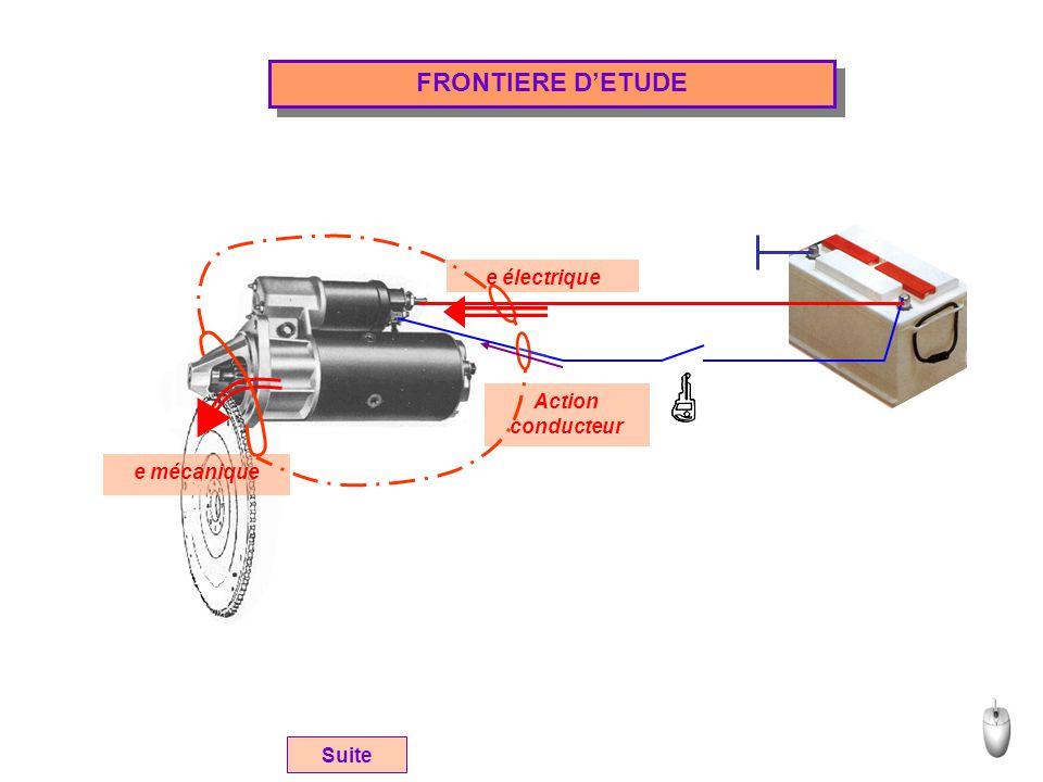 FRONTIERE D'ETUDE e électrique e mécanique Action conducteur Suite